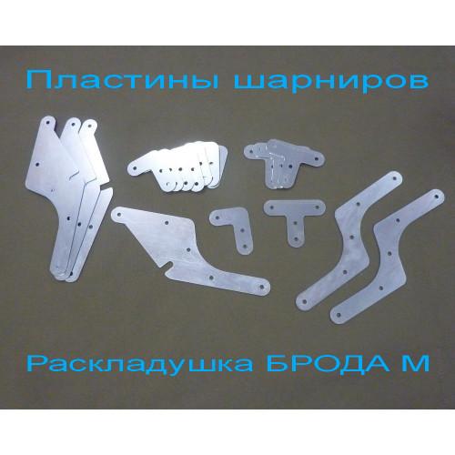 Пластины шарниров для раскладушки Брода М